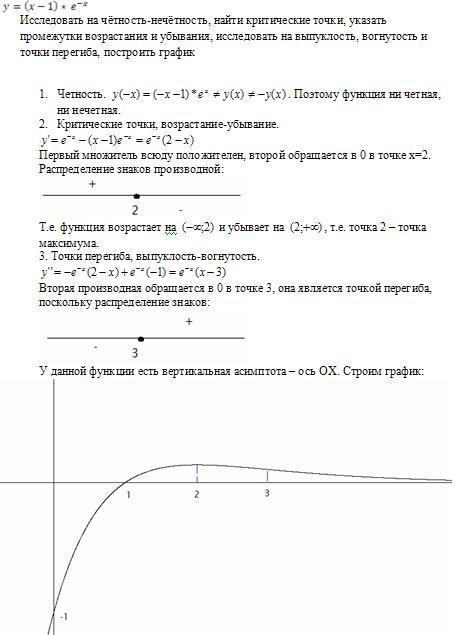 Исследование функции и построение графика.