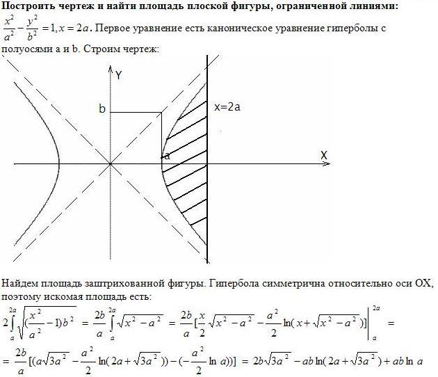 калькулятор границ подробный метод